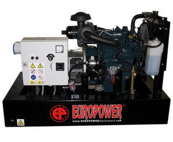 EP18DE europower ep250tde