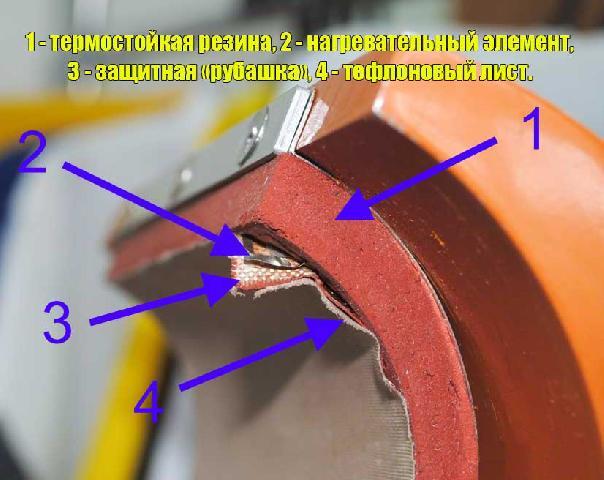 Термостойкая резина для термопрессов Standart Grey Mat (толщина 8 мм) 38х38 Компания ForOffice 3030.000