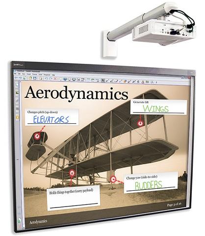 Купить Интерактивный комплект SMART Board SB480iv4 в официальном интернет-магазине оргтехники, банковского и полиграфического оборудования. Выгодные цены на широкий ассортимент оргтехники, банковского оборудования и полиграфического оборудования. Быстрая доставка по всей стране