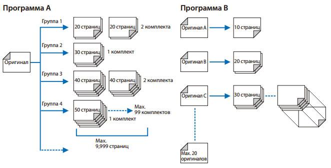Программируемая печать