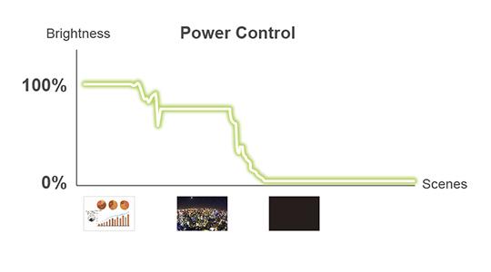 BENQ LU9715_power_control.jpg